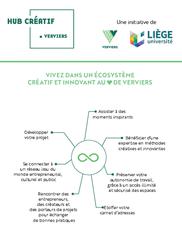 Hub Créatif Utilisateur