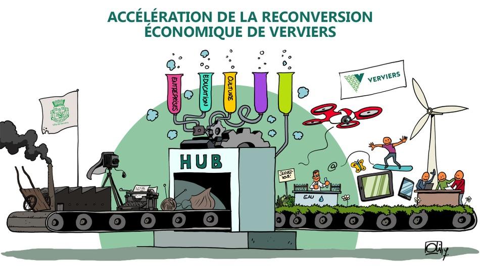 HUB Creatif Verviers 1080